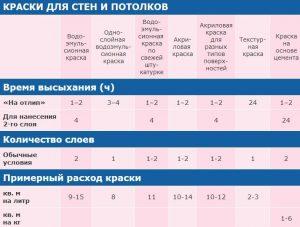 Калькулятор стоимости воды потребления на 1 квадратный метр