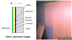 Утепление бетон цементный раствор кнауф