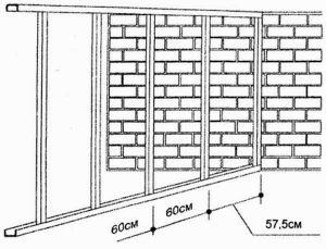 Технология кнауф гипсокартон стены и перегородки