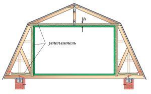 Как утеплить мансардную крышу для зимнего проживания