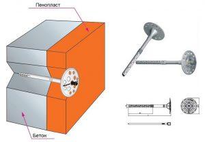 Как крепить пенопласт к кирпичной стене
