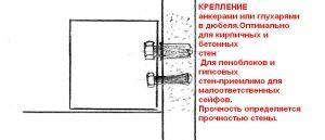 Как прикрепить сейф к стене