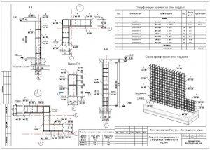 Армирование бетона гост рассчитать бетон