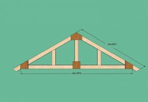 Крыша своими руками двухскатная углом